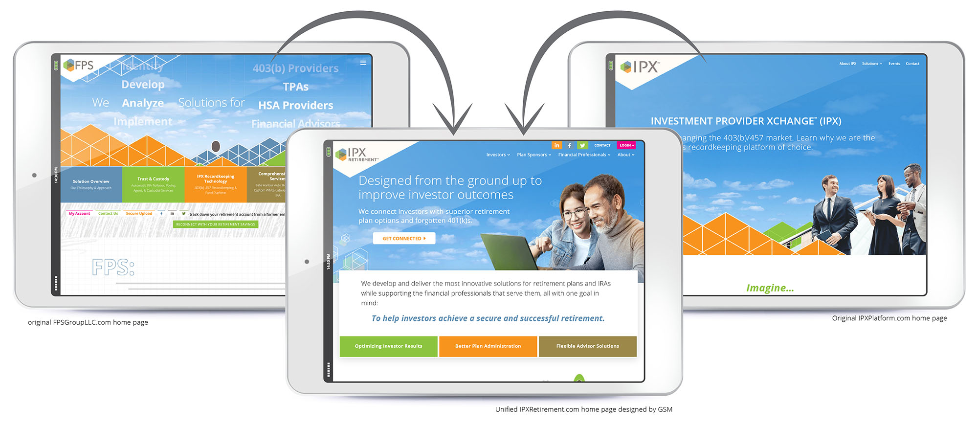 Before-and-after image illustrating the former FPS Group and IPX Platform home page designs, and how they merged together to create the IPX Retirement home page design